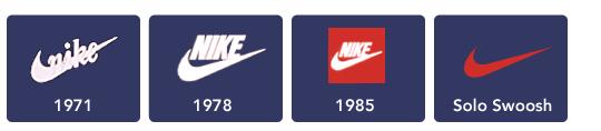 Logo Nike qua các thời kỳ