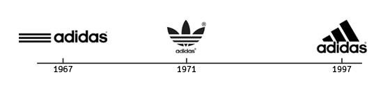 Logo Adidas qua các thời kỳ