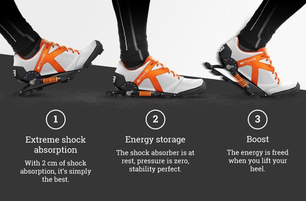 Nguyên tắc hấp thụ lực tác động của giày cơ học Enko Running