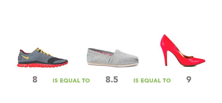 Shoefitr-shoe-compare