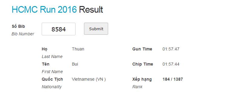 Ket qua HCMC Run 2016 - Thuan Bui