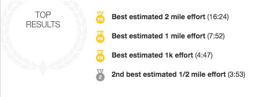 Thành tích chạy sáng nay: 3 cái PR luôn