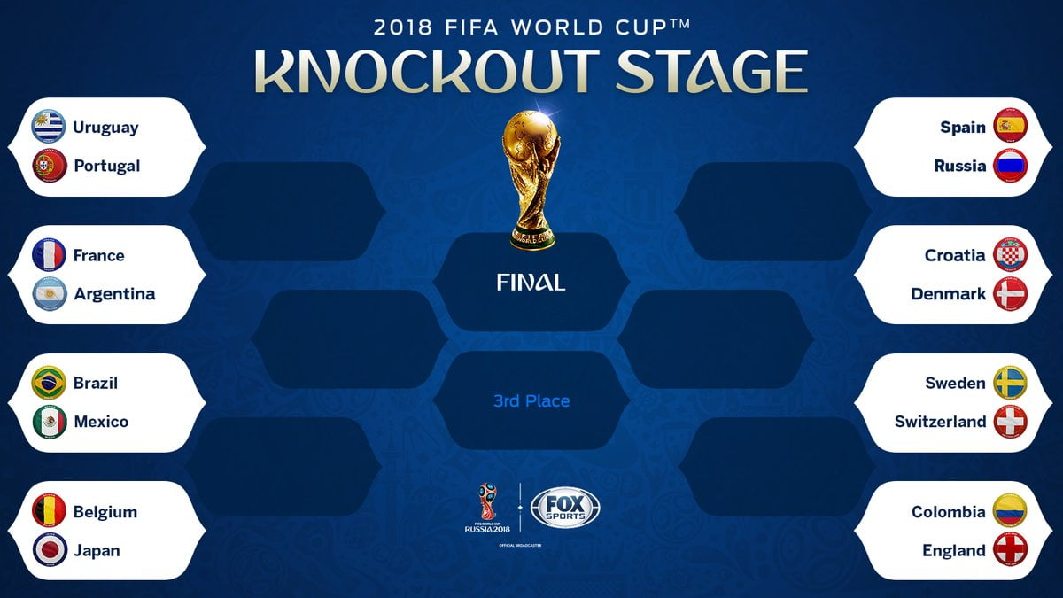 world cup 2018 knock out.jpg